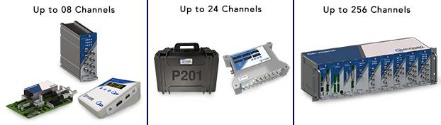 H201 Fiber Optic Temperature Monitors