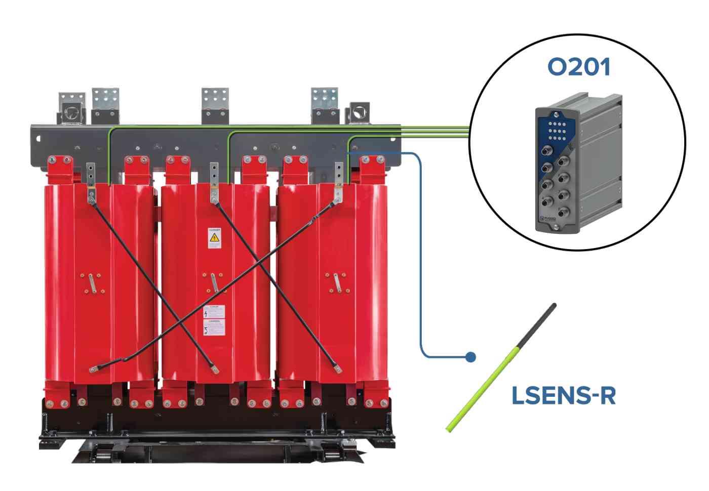 Fiber Optic Temperature Monitoring for Dry Type Transformer (Cast Resin Transformer)