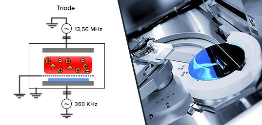 Semiconductor Fabrication Equipment Monitoring