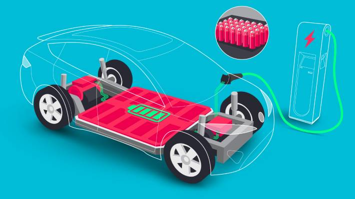 Electric Vehicles Battery Test - Module Level Testing