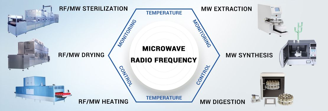 Microwave Radio Frequency Temperature Monitoring and Controling