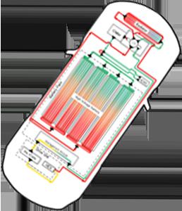 E-Mobility Design for Better Cooling
