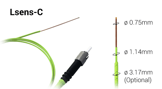 LSENSC Fiber Optic Temperature Sensor Summary