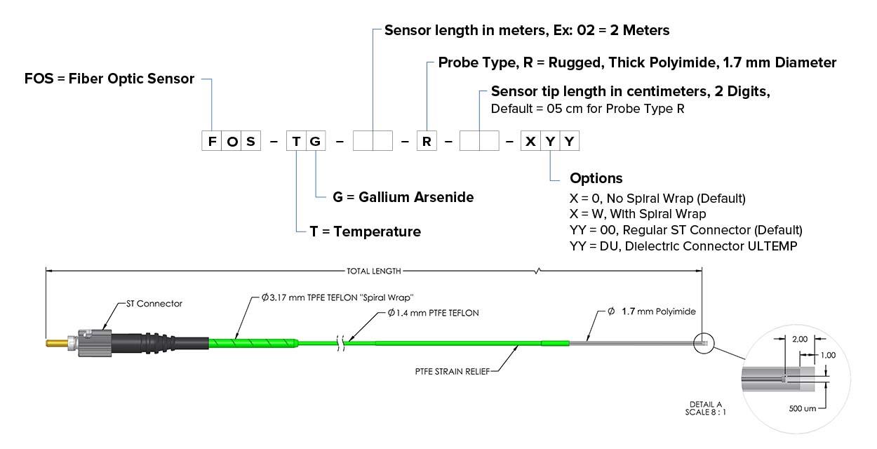 fiber optic sensor Lsensr ordering code