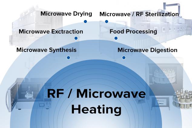 RF/Microwave Heating Fiber Optic Temperature Solutions