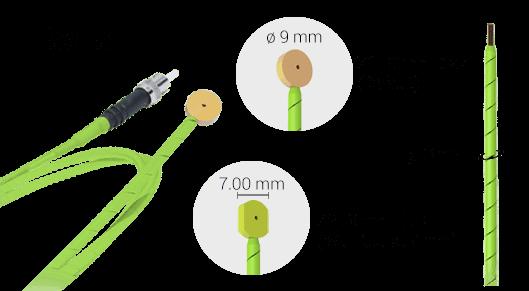 TSENS Fiber Optic Temperature Sensor Summary
